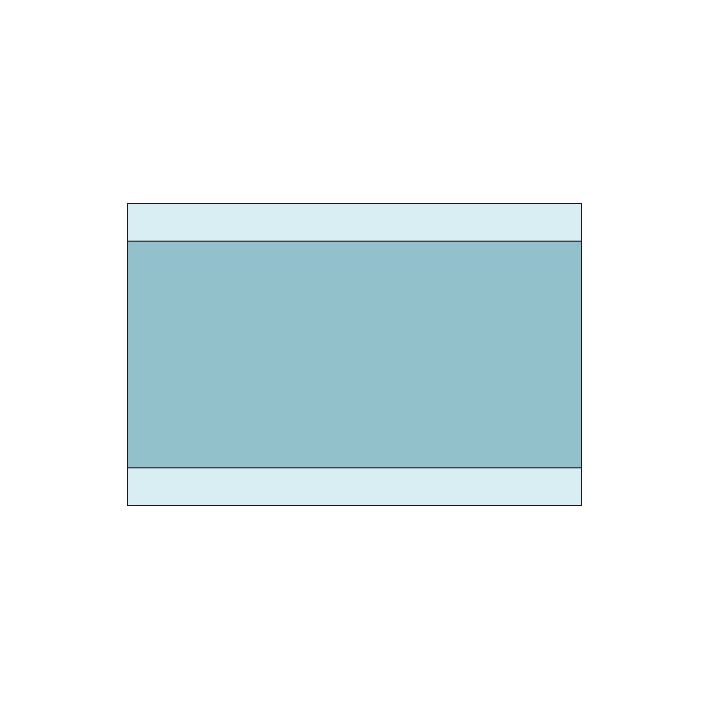 Tischabdecktücher steril 100 x 150 cm, (40 Stck.)